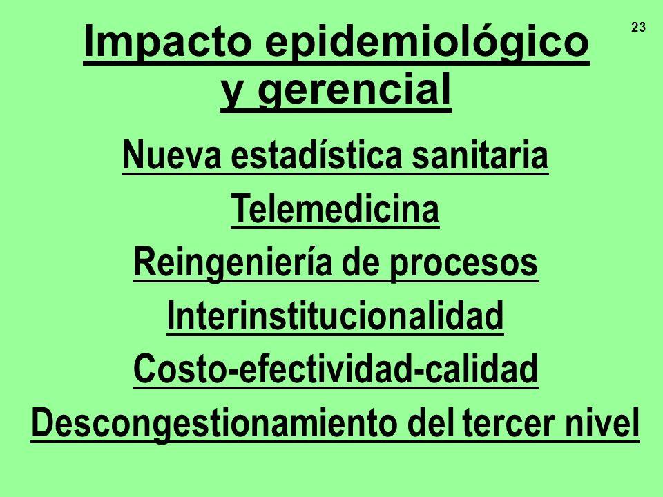 Impacto epidemiológico y gerencial