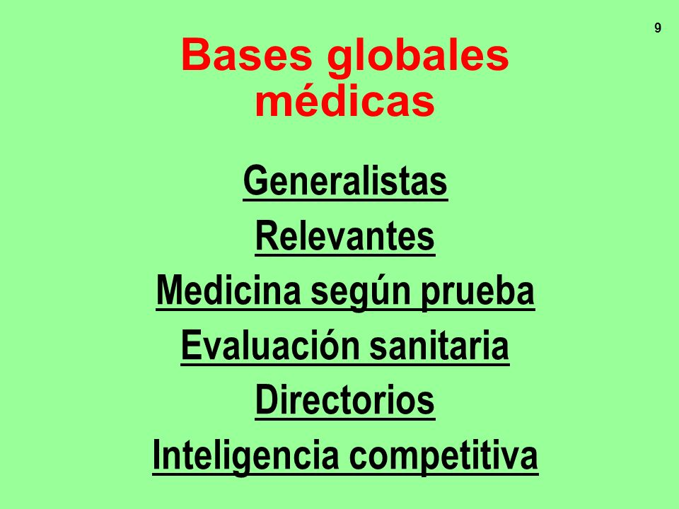 Bases globales médicas Inteligencia competitiva