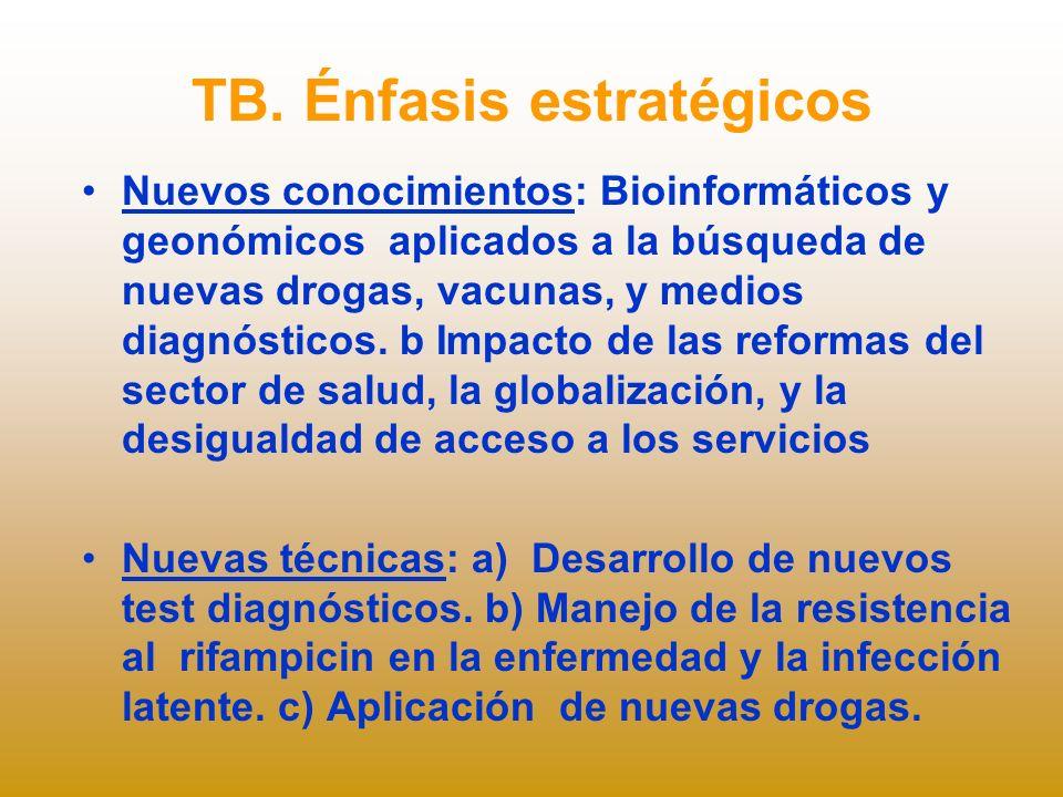 TB. Énfasis estratégicos