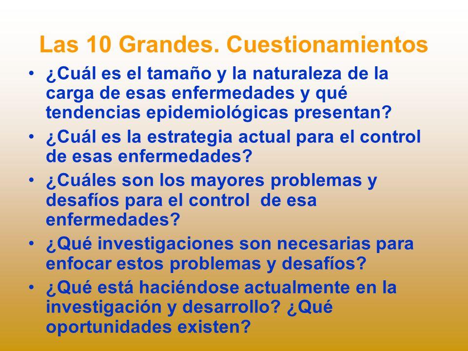 Las 10 Grandes. Cuestionamientos