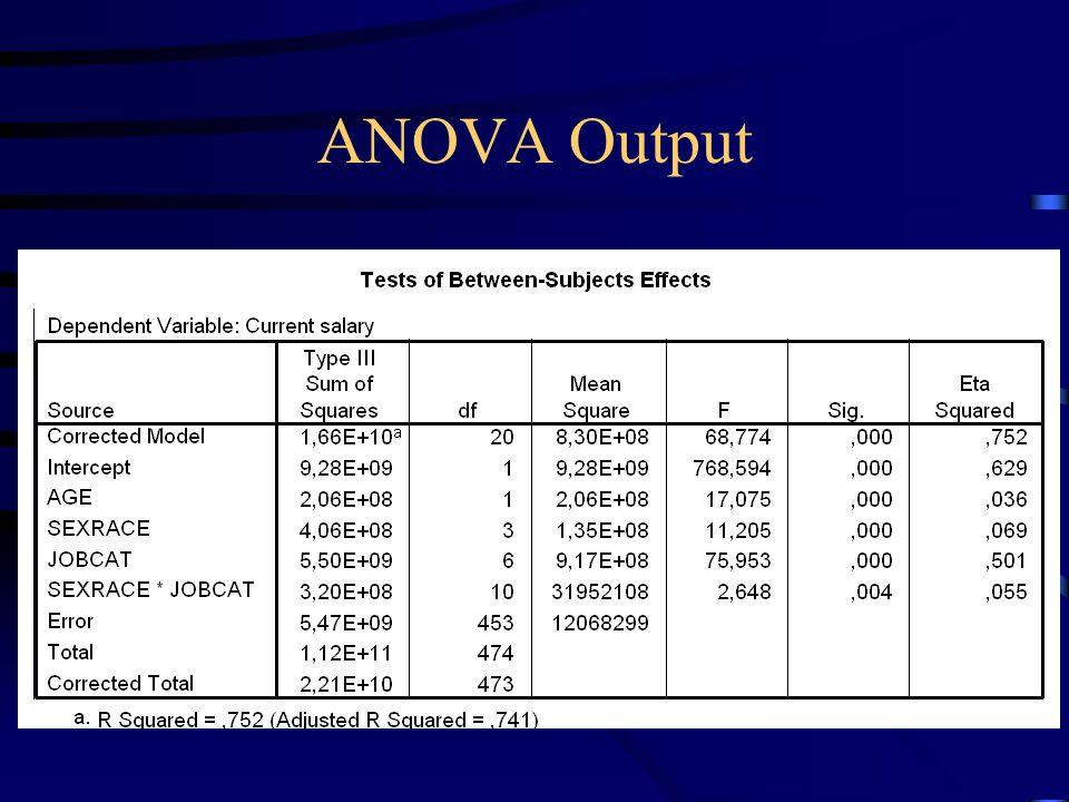ANOVA Output Por defecto, se usa el tipo III de cálculo de suma de cuadrados, que es el más apropiado si no hay casillas (subgrupos) vacias.