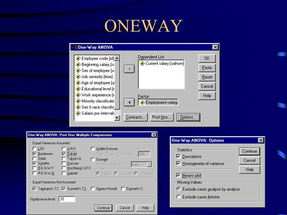 ONEWAY Si se especifican varias variables dependientes se realizará un Oneway separado para cada una de ellas.