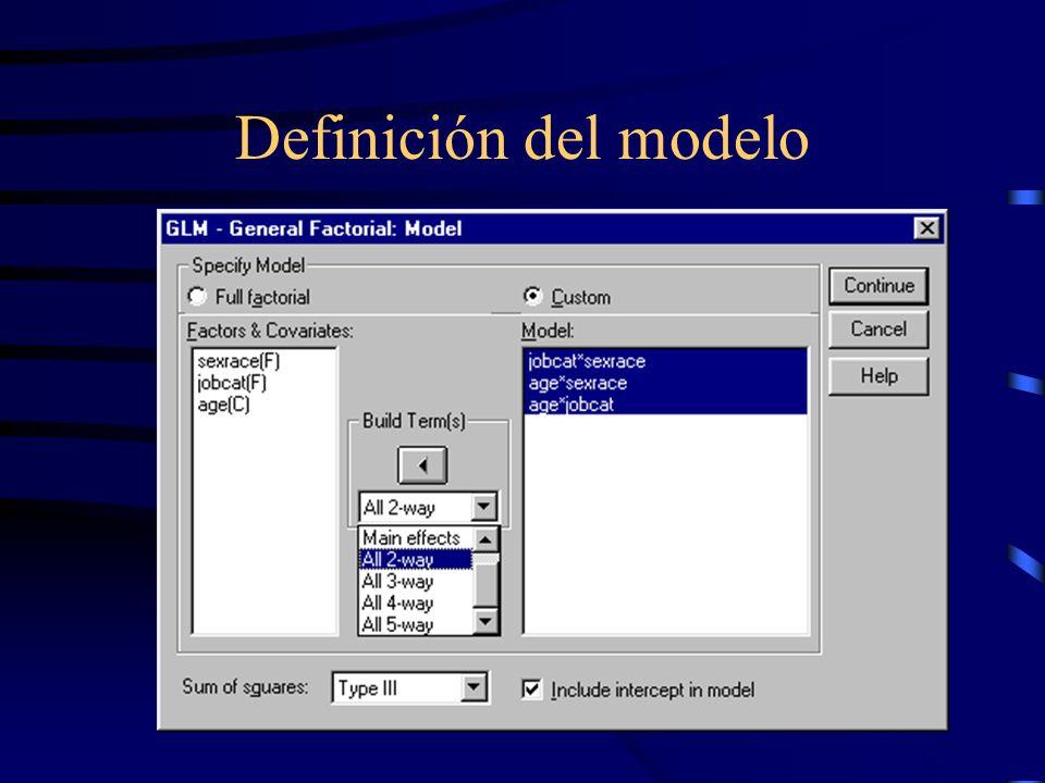 Definición del modelo