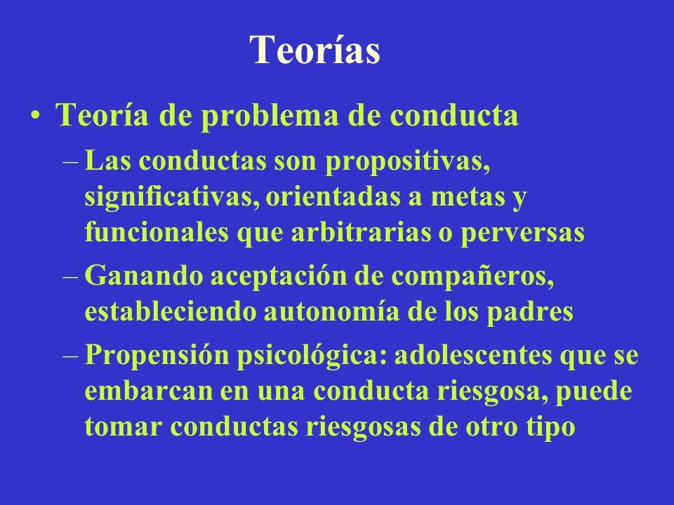 Teorías Teoría de problema de conducta