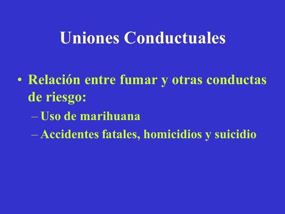 Uniones Conductuales Relación entre fumar y otras conductas de riesgo: