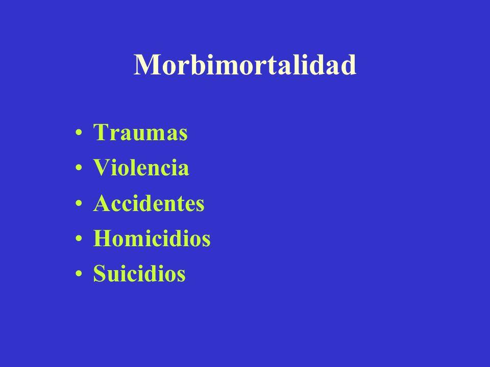 Morbimortalidad Traumas Violencia Accidentes Homicidios Suicidios