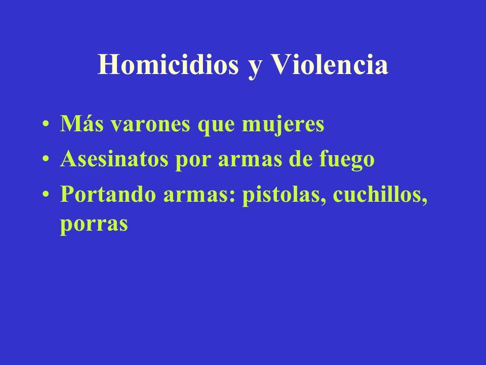 Homicidios y Violencia