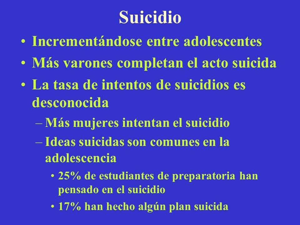 Suicidio Incrementándose entre adolescentes