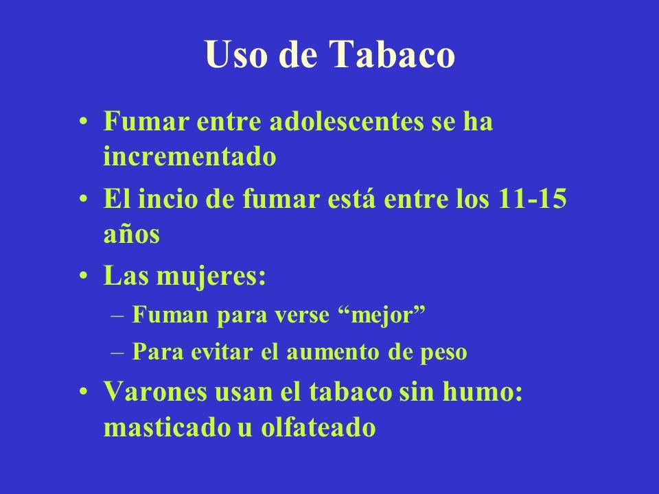 Uso de Tabaco Fumar entre adolescentes se ha incrementado