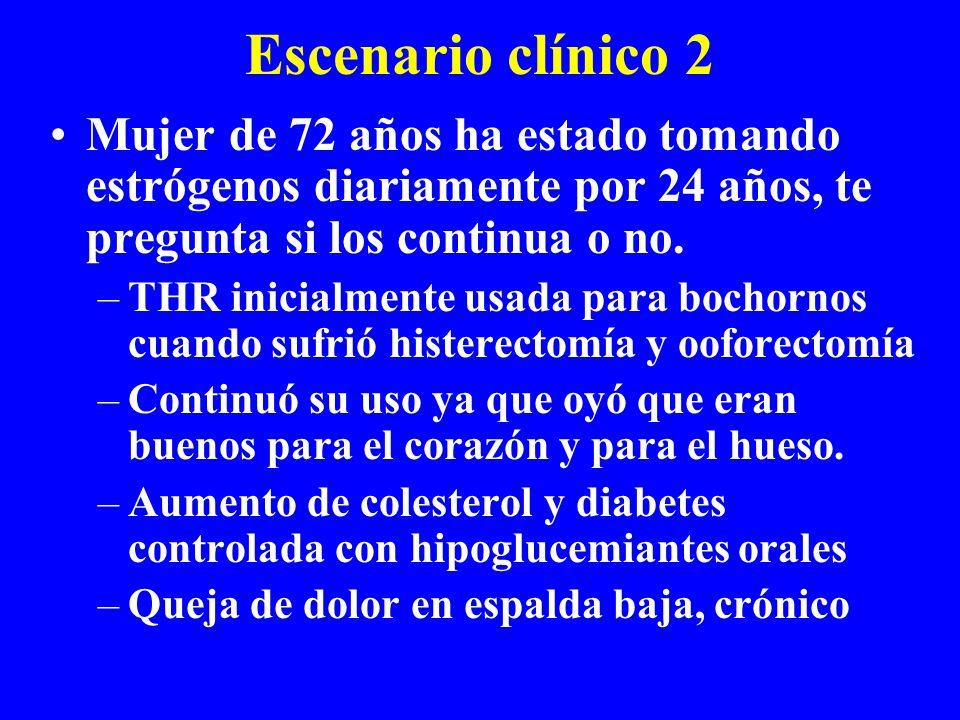 Escenario clínico 2 Mujer de 72 años ha estado tomando estrógenos diariamente por 24 años, te pregunta si los continua o no.