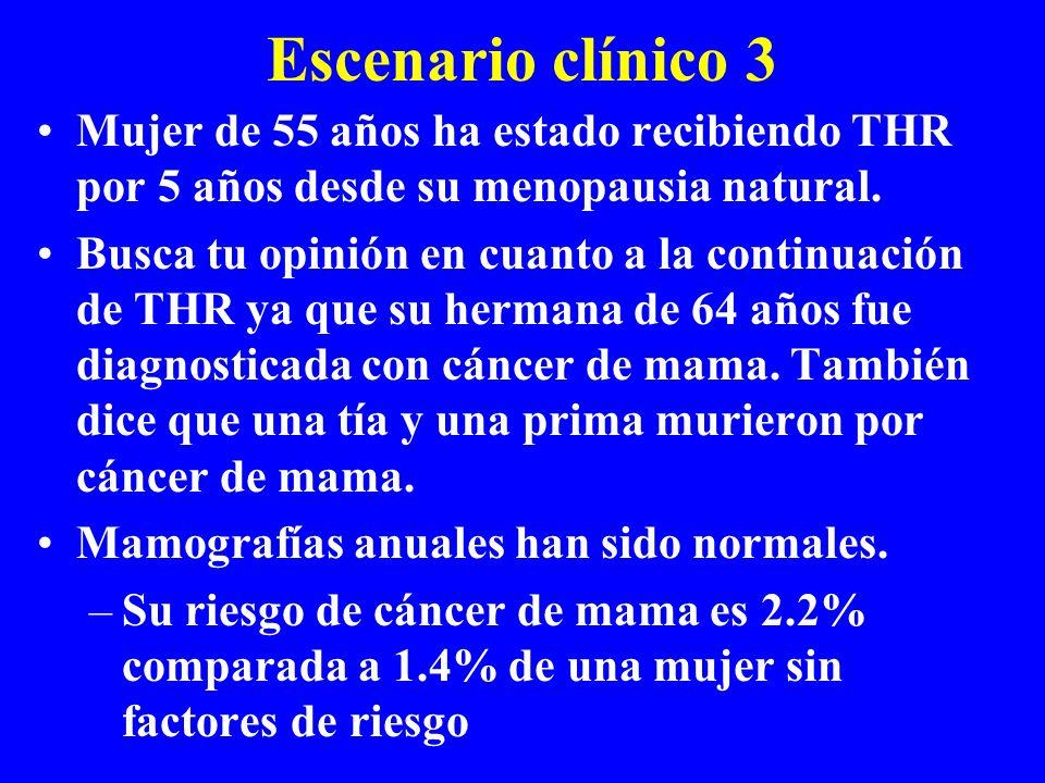 Escenario clínico 3 Mujer de 55 años ha estado recibiendo THR por 5 años desde su menopausia natural.