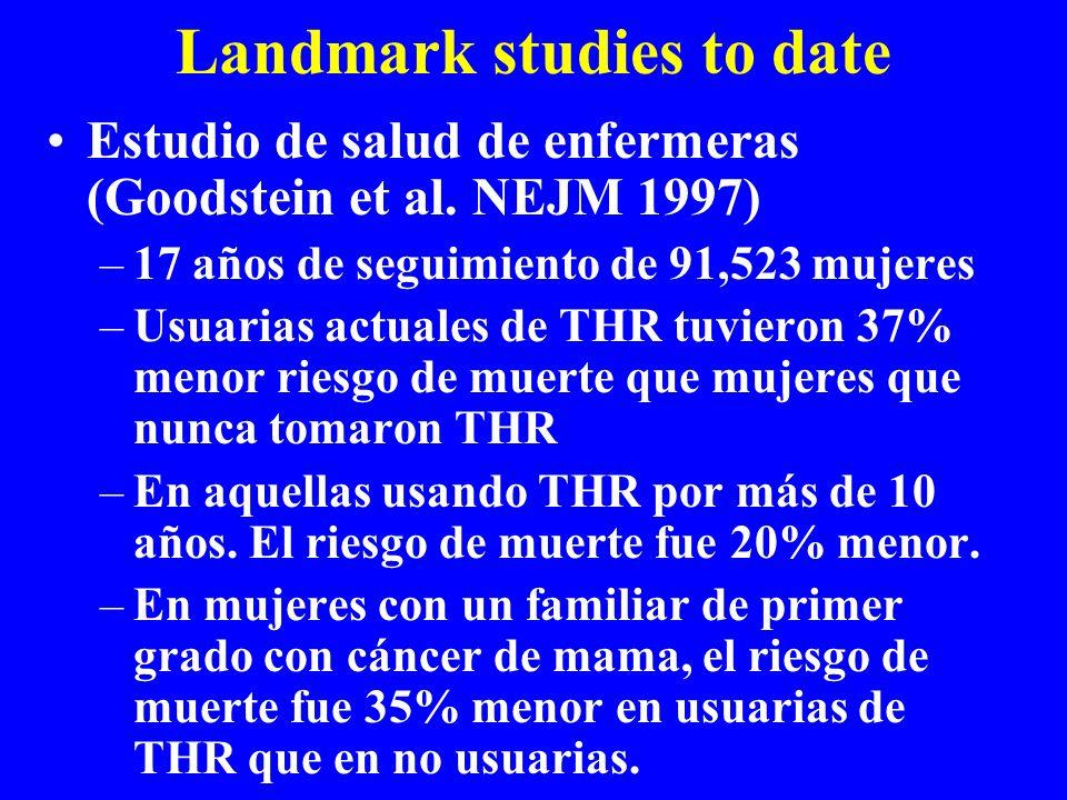 Landmark studies to date