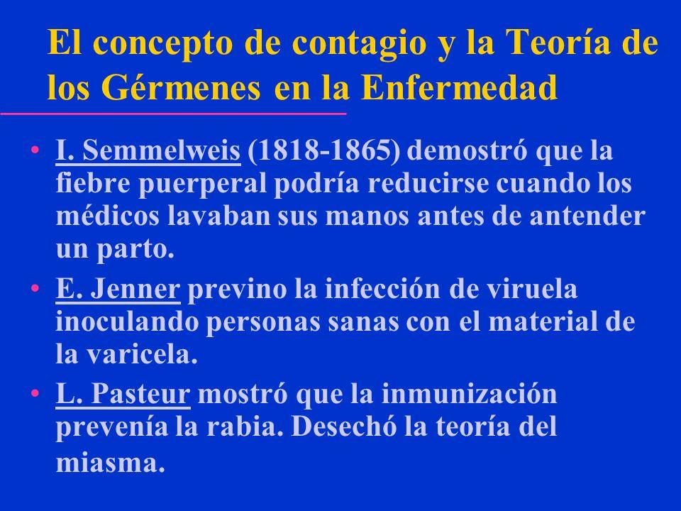 El concepto de contagio y la Teoría de los Gérmenes en la Enfermedad