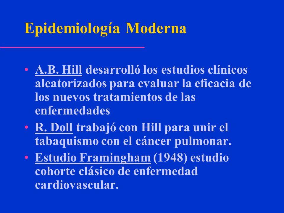 Epidemiología Moderna