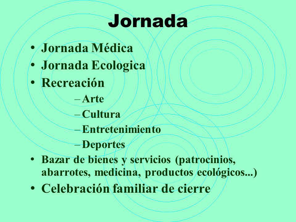 Jornada Jornada Médica Jornada Ecologica Recreación