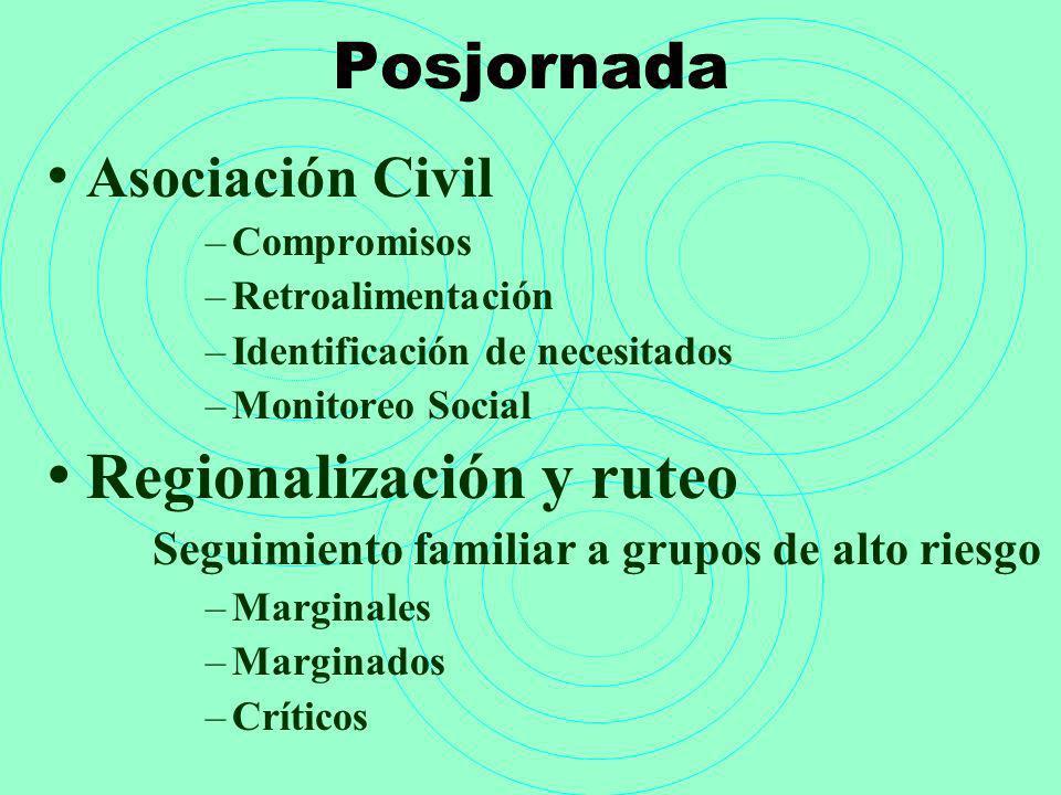 Regionalización y ruteo