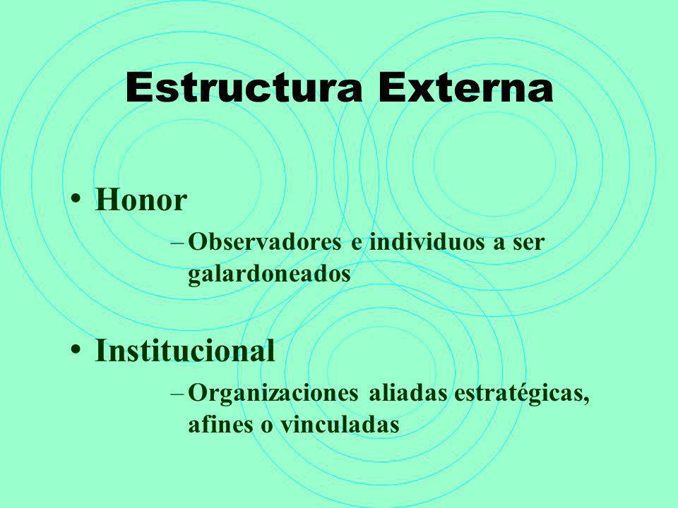 Estructura Externa Honor Institucional