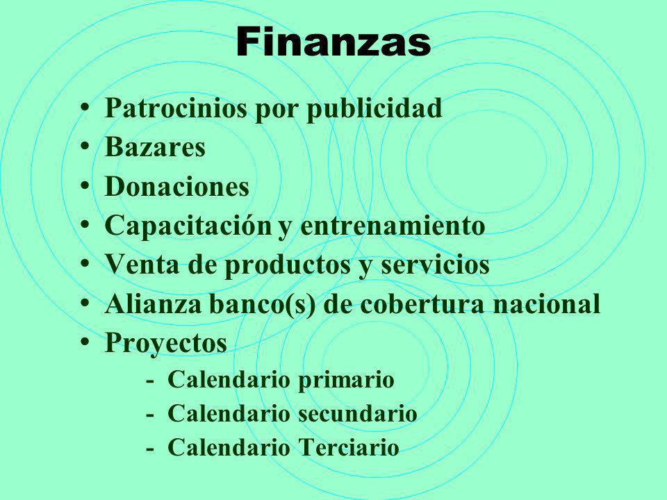 Finanzas Patrocinios por publicidad Bazares Donaciones