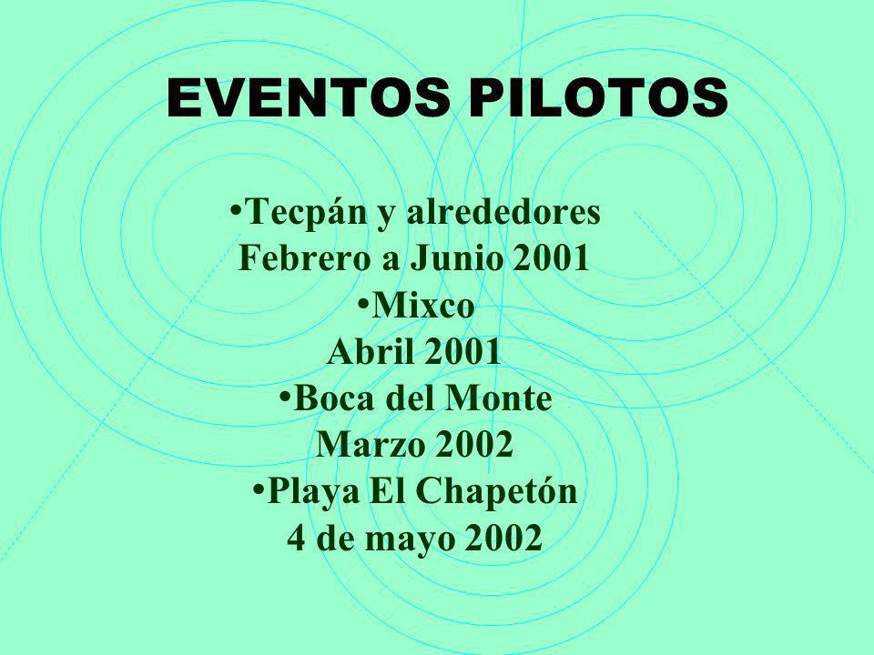 EVENTOS PILOTOS Tecpán y alrededores Febrero a Junio 2001 Mixco