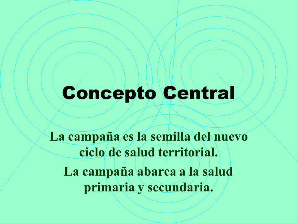 Concepto CentralLa campaña es la semilla del nuevo ciclo de salud territorial.