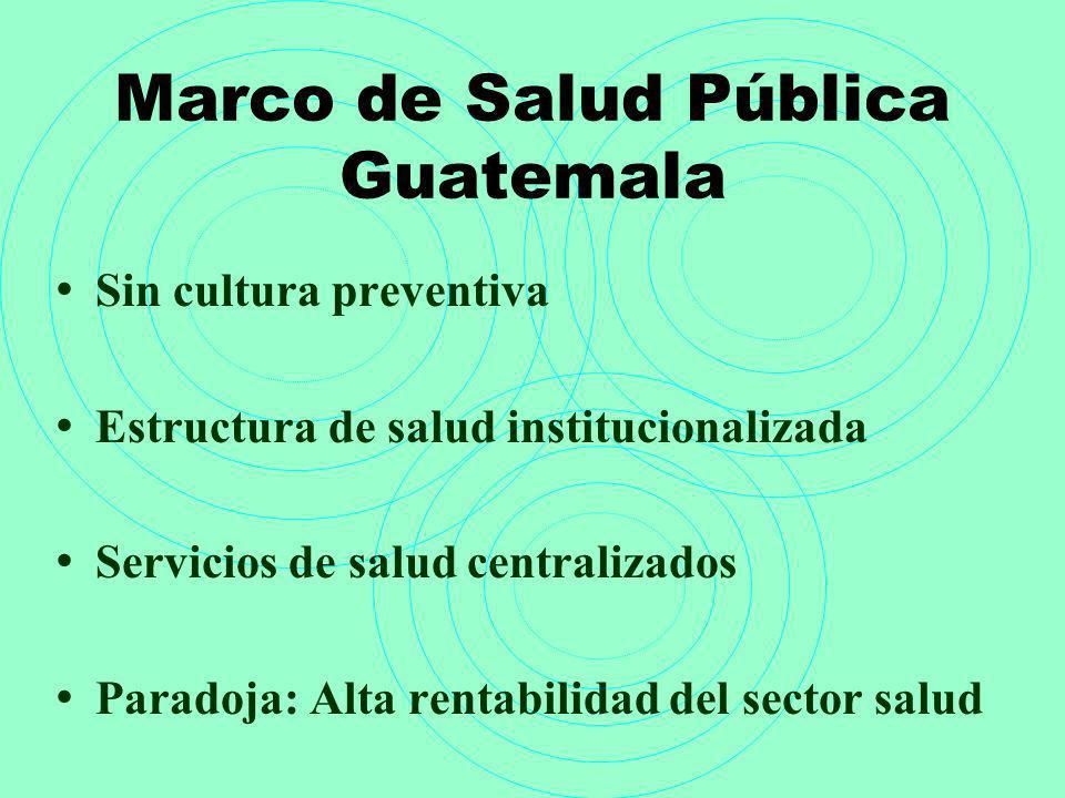 Marco de Salud Pública Guatemala