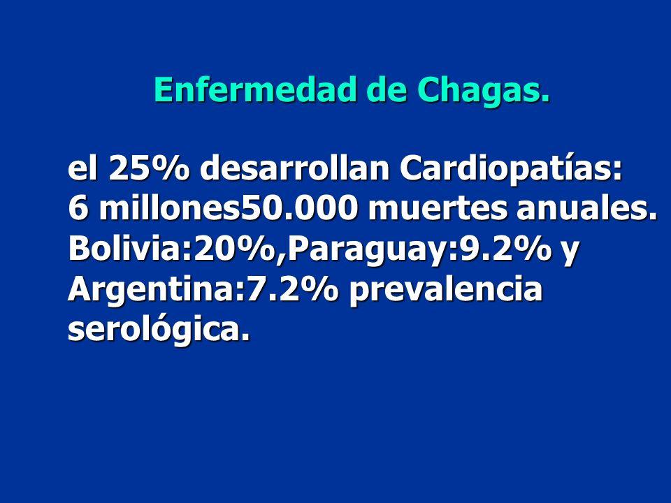 Enfermedad de Chagas.el 25% desarrollan Cardiopatías: 6 millones50.000 muertes anuales. Bolivia:20%,Paraguay:9.2% y.