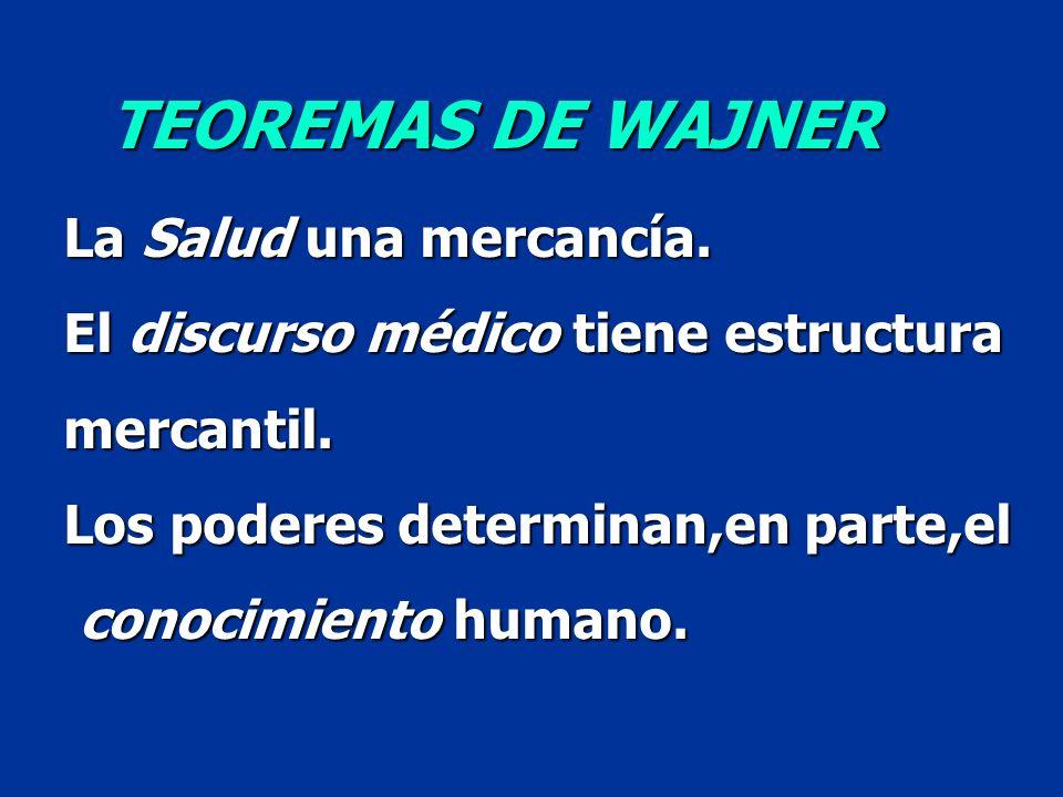 TEOREMAS DE WAJNER La Salud una mercancía.