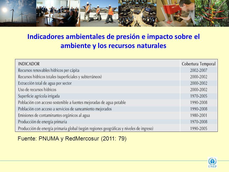 Indicadores ambientales de presión e impacto sobre el ambiente y los recursos naturales