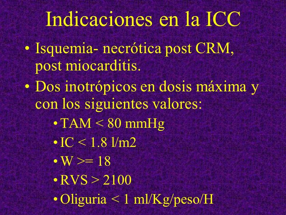 Indicaciones en la ICC Isquemia- necrótica post CRM, post miocarditis.