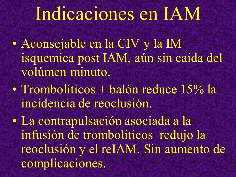 Indicaciones en IAM Aconsejable en la CIV y la IM isquemica post IAM, aún sin caída del volúmen minuto.