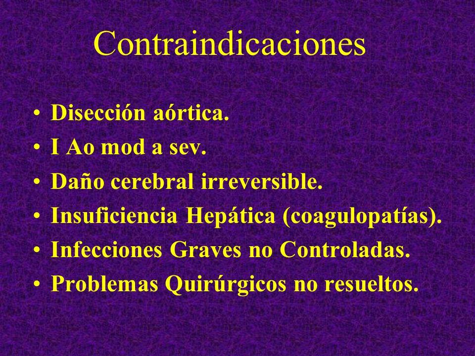 Contraindicaciones Disección aórtica. I Ao mod a sev.