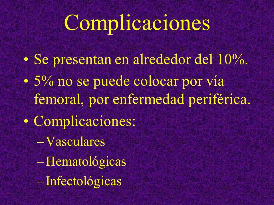 Complicaciones Se presentan en alrededor del 10%.
