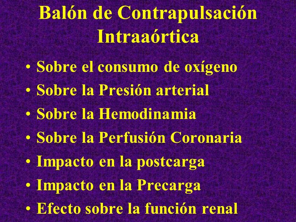 Balón de Contrapulsación Intraaórtica