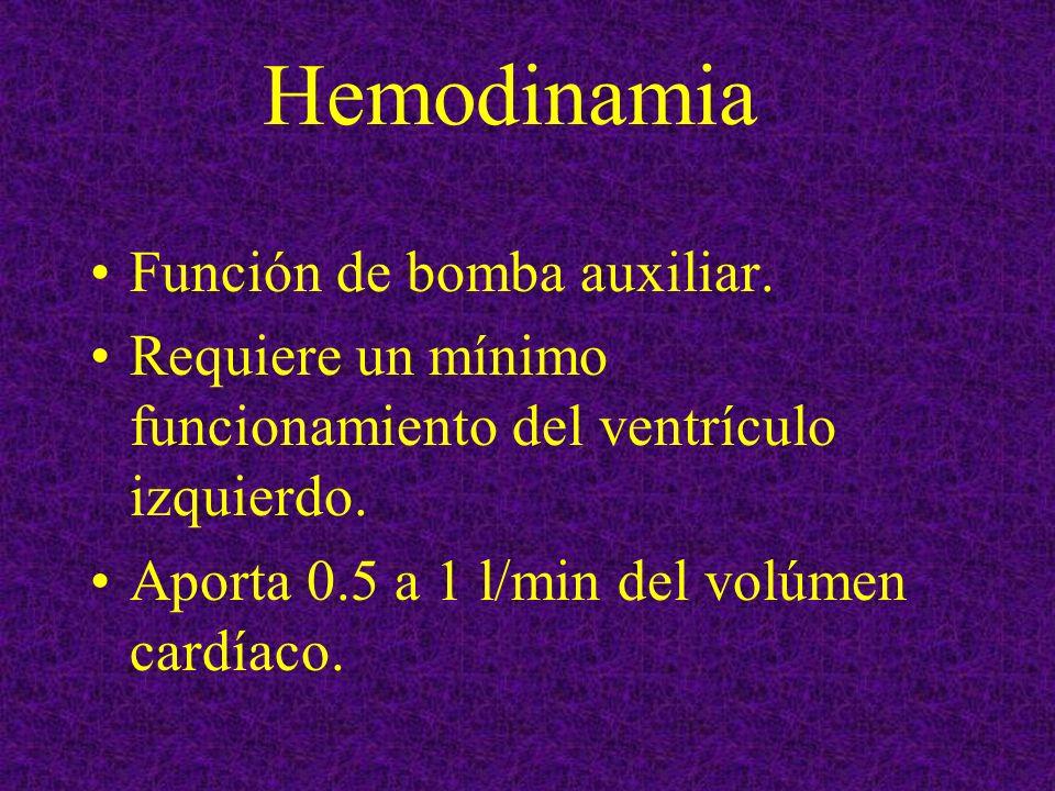Hemodinamia Función de bomba auxiliar.
