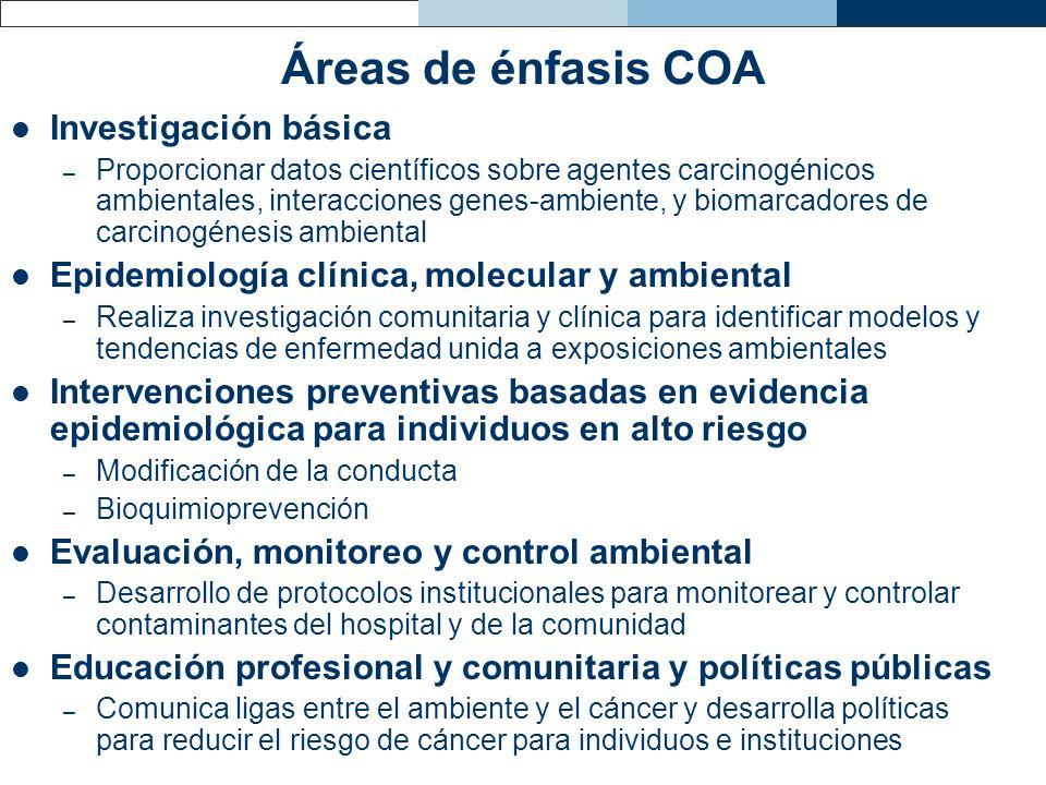 Áreas de énfasis COA Investigación básica