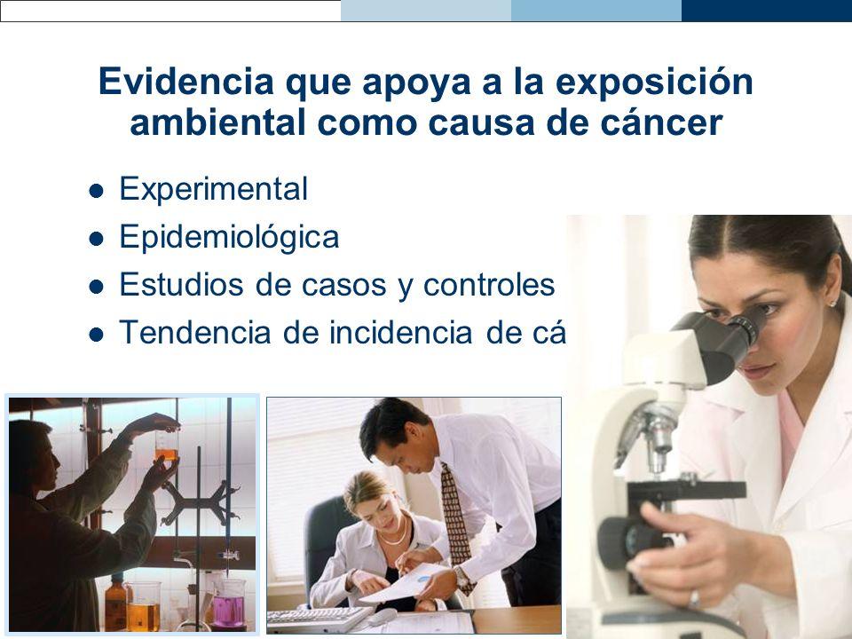 Evidencia que apoya a la exposición ambiental como causa de cáncer