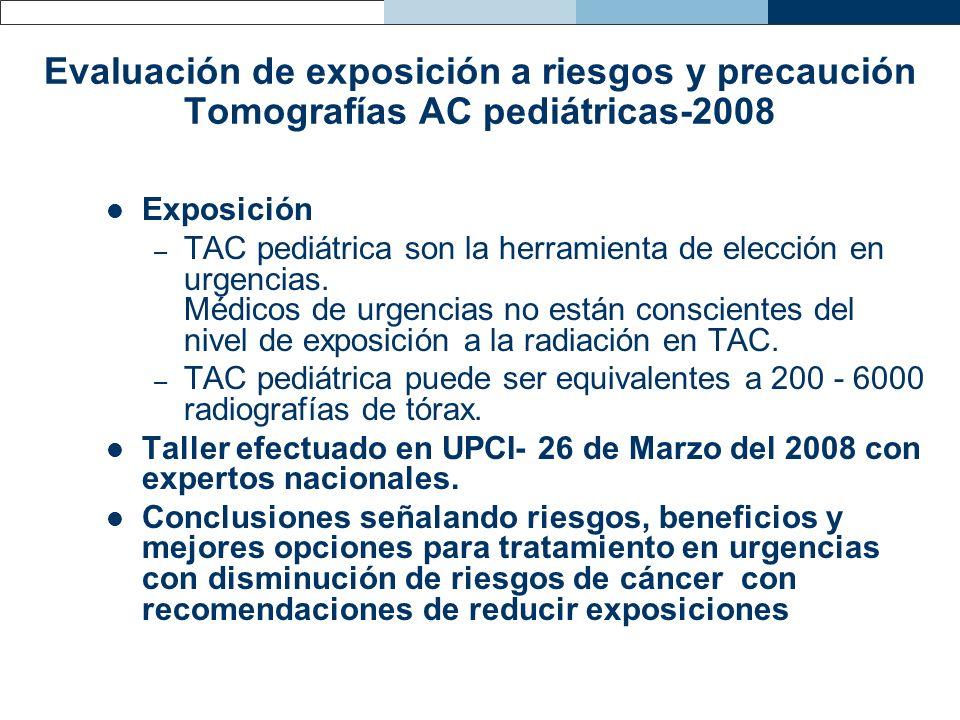 Evaluación de exposición a riesgos y precaución Tomografías AC pediátricas-2008