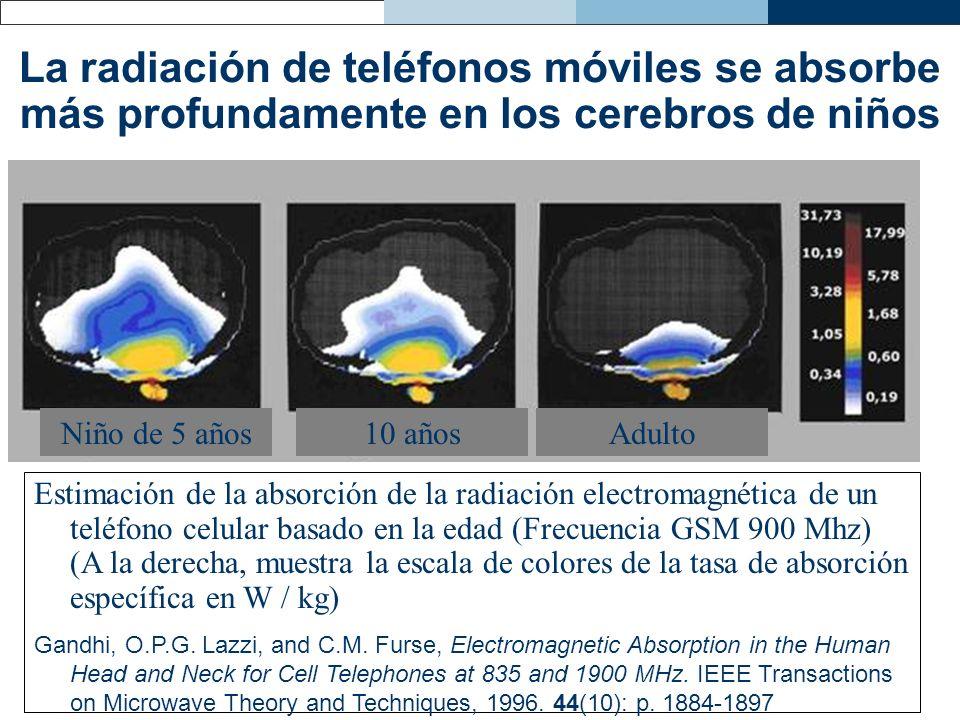 La radiación de teléfonos móviles se absorbe más profundamente en los cerebros de niños