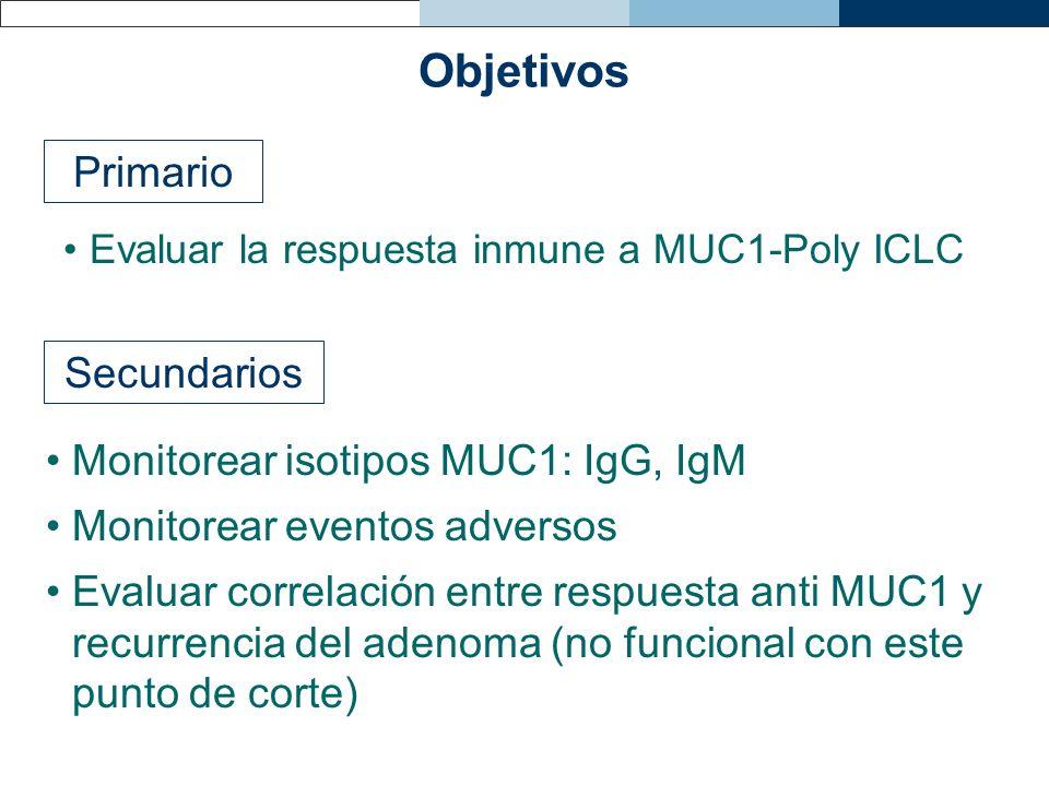 Objetivos Primario Secundarios Monitorear isotipos MUC1: IgG, IgM