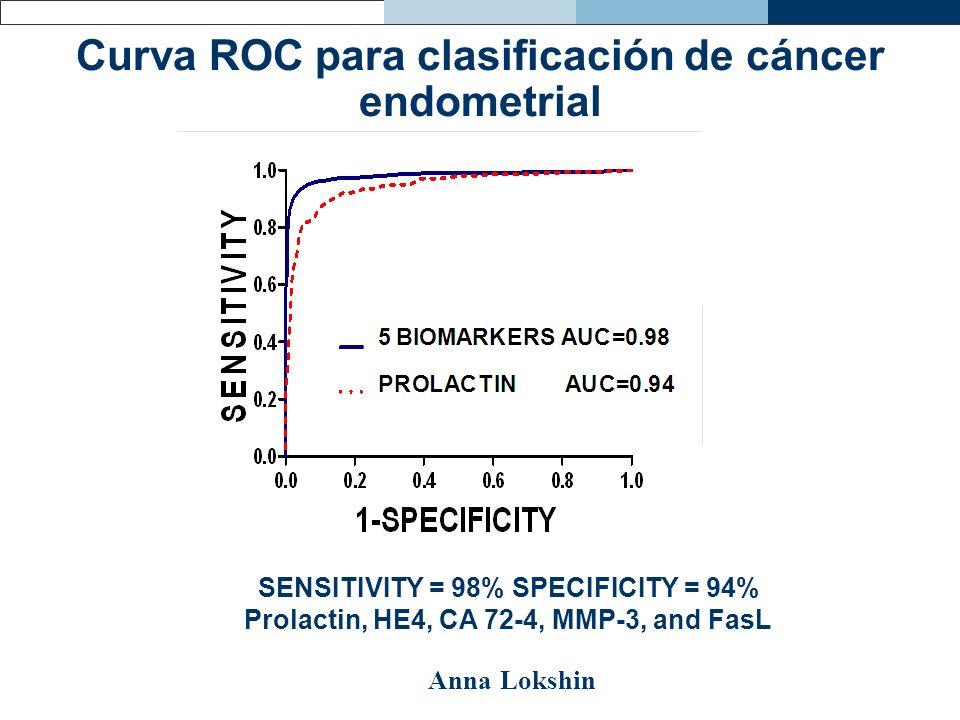 Curva ROC para clasificación de cáncer endometrial