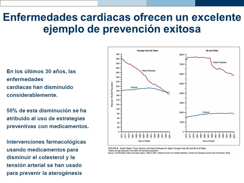 Enfermedades cardiacas ofrecen un excelente ejemplo de prevención exitosa