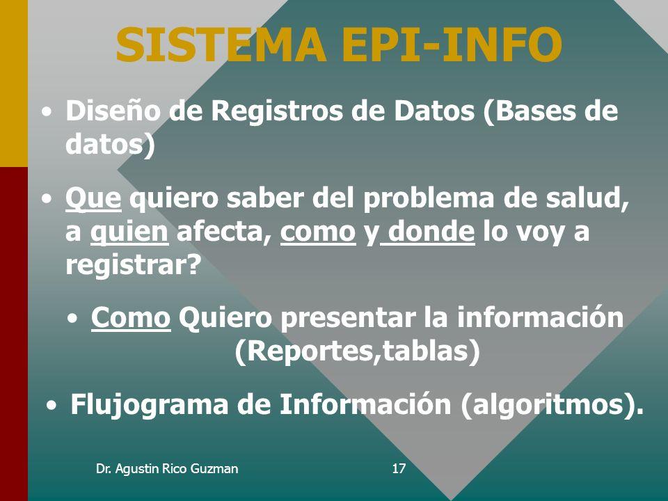 SISTEMA EPI-INFO Diseño de Registros de Datos (Bases de datos)