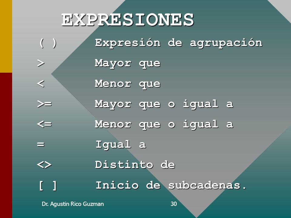 EXPRESIONES ( ) Expresión de agrupación > Mayor que < Menor que