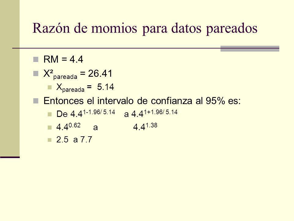 Razón de momios para datos pareados
