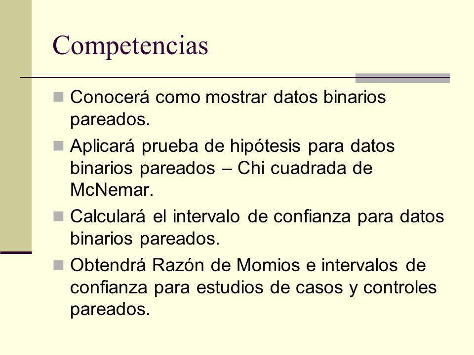 Competencias Conocerá como mostrar datos binarios pareados.