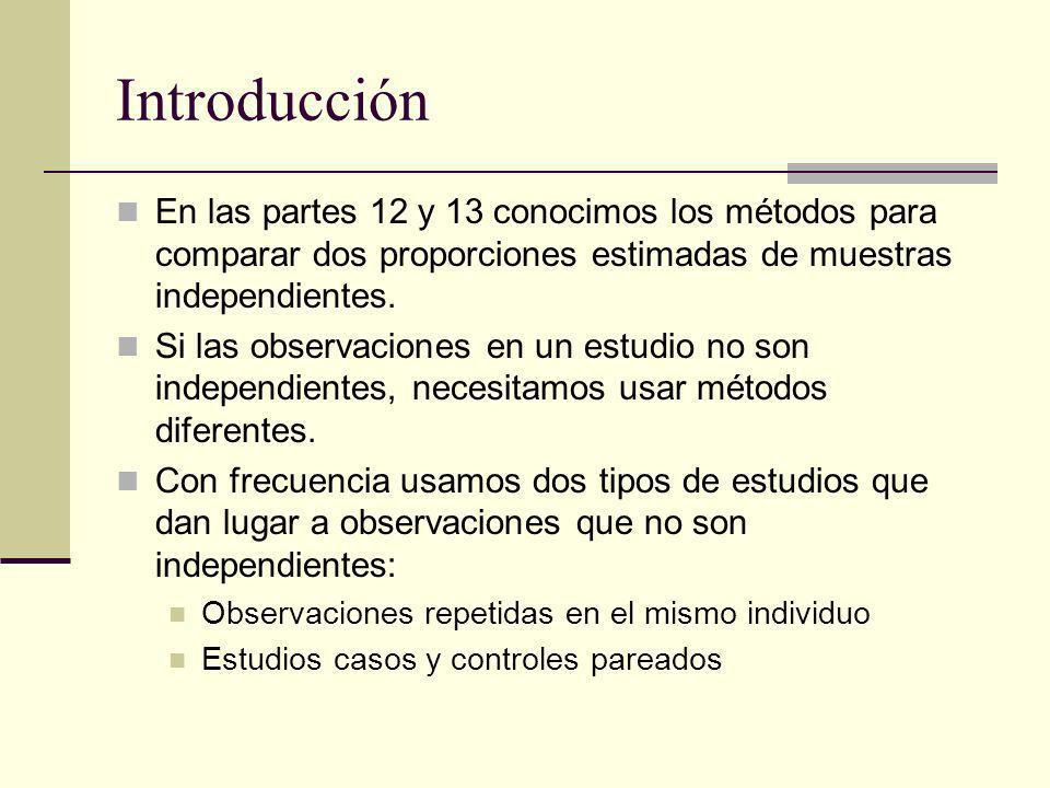 Introducción En las partes 12 y 13 conocimos los métodos para comparar dos proporciones estimadas de muestras independientes.