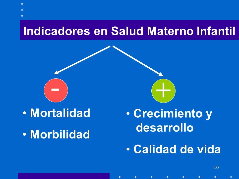 Indicadores en Salud Materno Infantil