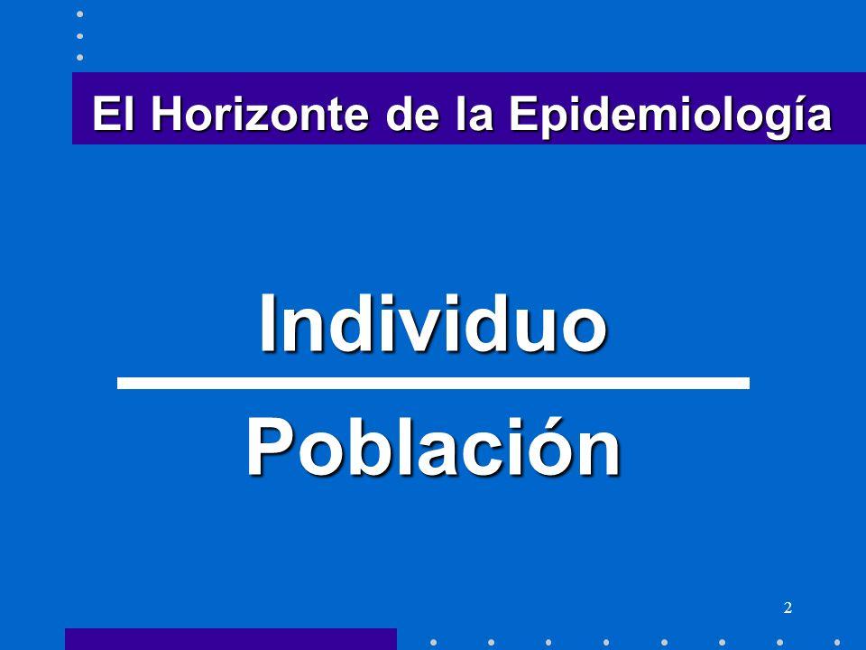 El Horizonte de la Epidemiología