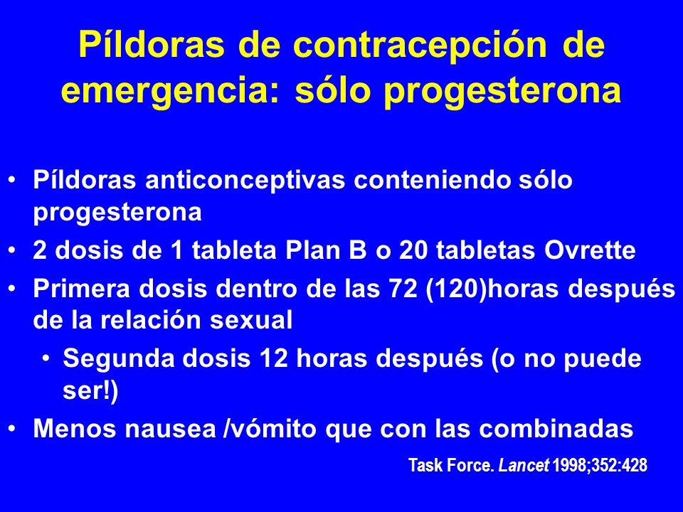 Píldoras de contracepción de emergencia: sólo progesterona
