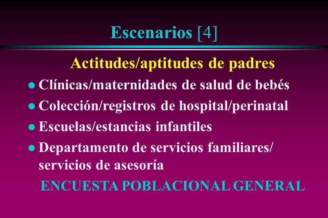 Actitudes/aptitudes de padres ENCUESTA POBLACIONAL GENERAL